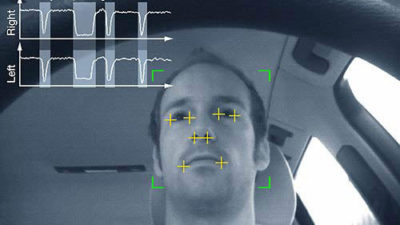 Driver Drowsiness Detection System Market