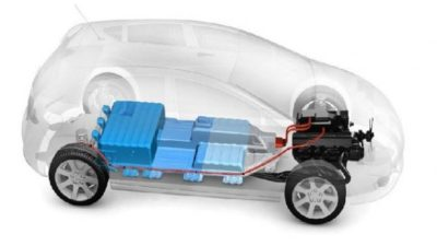 Electric Vehicle Battery Pack Market