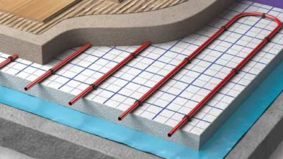 Underfloor Heating System Market