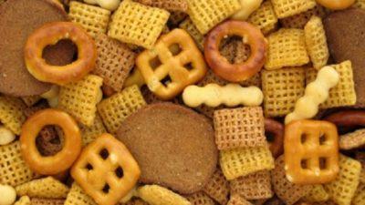 Food Texture Market