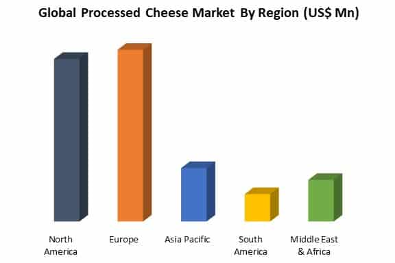 global processed cheese market by region