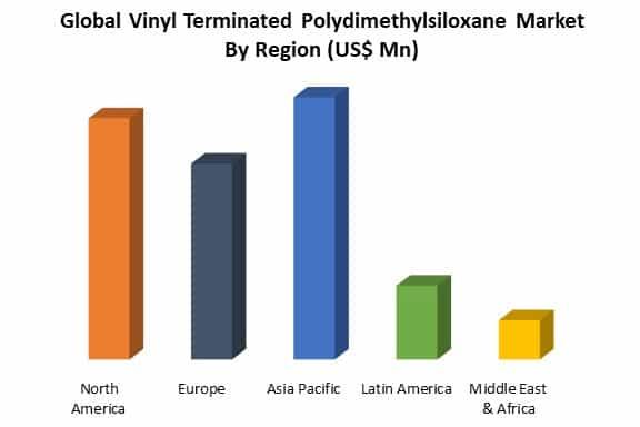global vinyl terminated polydimethylsiloxane market by region