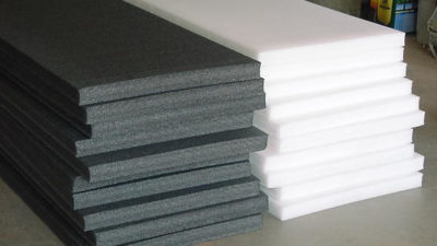 Extruded Polypropylene Foam Market