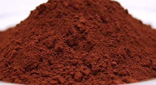 Global Iron Oxide Market Trends, Applications, Analysis, Growth,