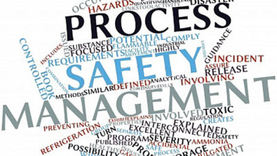 Process Safety Systems Market