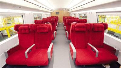 Train Seat Market