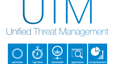 Unified Threat Management (UTM) Market