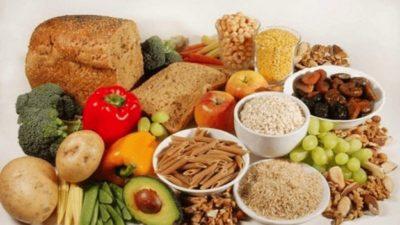 Dietary Fibers Market