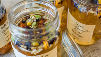 Food Botanicals Market