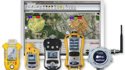 Wireless Gas Detector Market