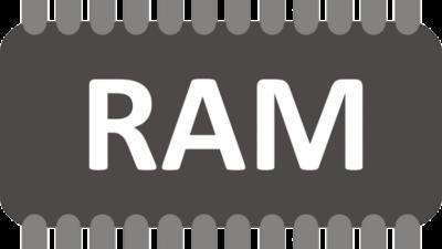 Magneto Resistive RAM (MRAM) Market