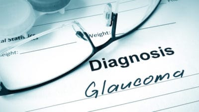 Glaucoma and Cataract Surgery Devices Market