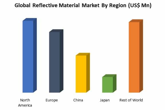 global reflective material market by region
