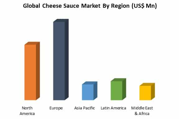 global cheese sauce market by region