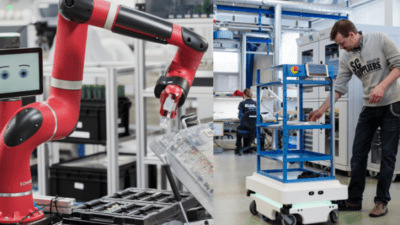 Collaborative Robots Market
