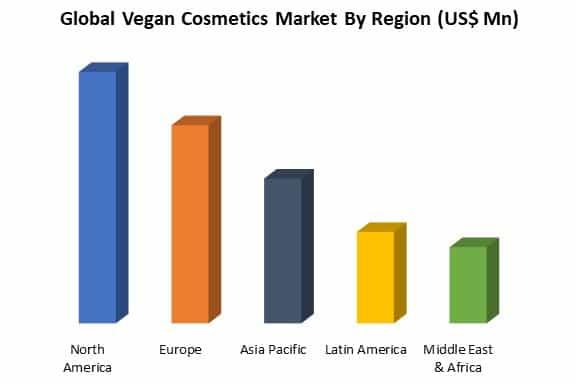 global vegan cosmetics market by region