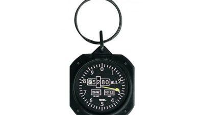 Altimeter Market