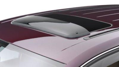 Automotive Sunroofs Market
