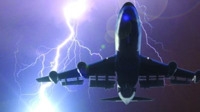 Aircraft lightning protection Market