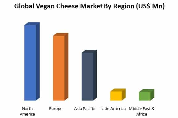 global vegan cheese market analysis by region