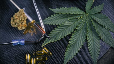 Cannabidiol Products Market