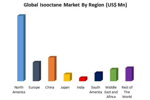 global isooctane market by region
