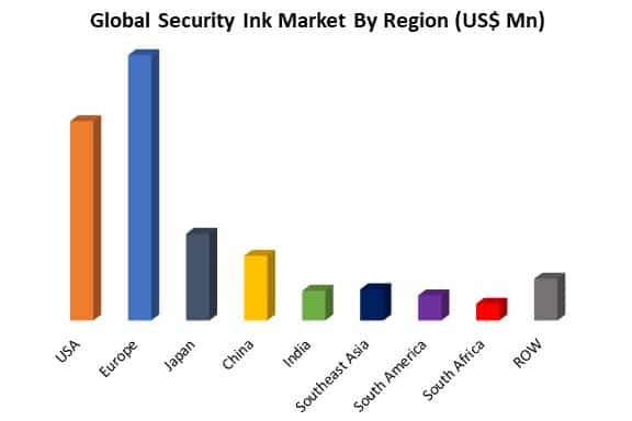 global security lnk market by region
