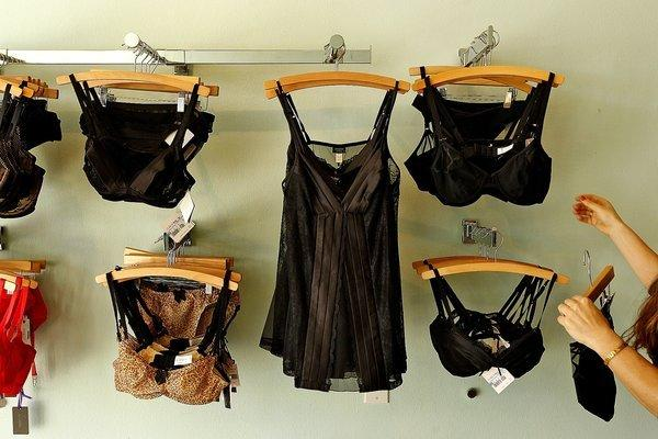 Global Intimate Wear Market Size | Growth | Trends Analysis 2028
