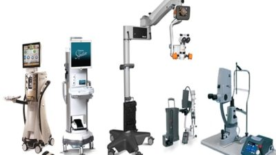 Ophthalmic Viscosurgical Devices Market