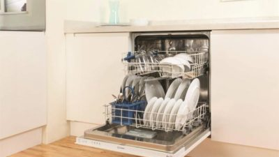 Dishwasher Market