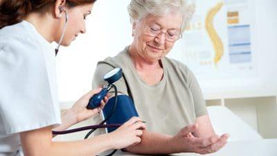Geriatric Care Devices Market