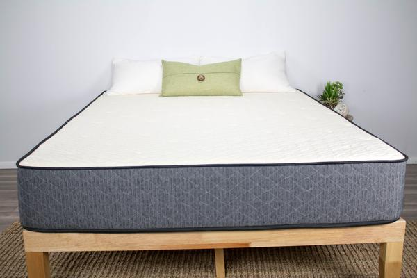 Global Latex Mattress Market Size, Share, Growth | Industry Report 2028