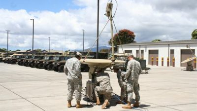 Military SATCOM Ground Terminal Market