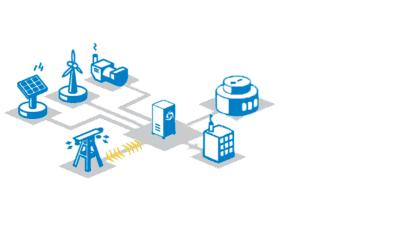 Microgrid Control System Market