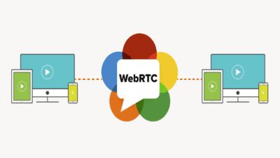 WebRTC Market