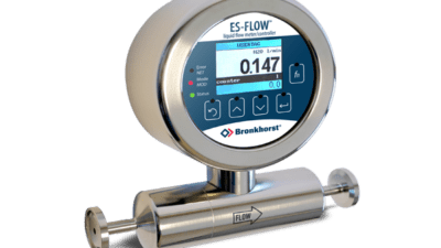 Ultrasonic Flow Meter Market