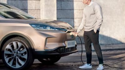 Electric Cars Market