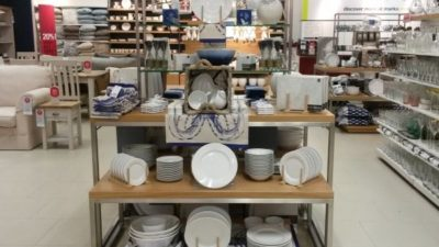 Kitchenware Market