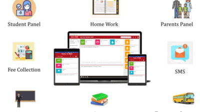 School Management Software Market