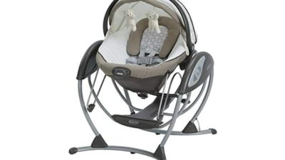 Automatic Baby Swing Market