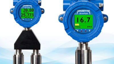 China Gas Detector Equipment Market