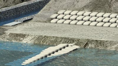 Geosynthetics Market