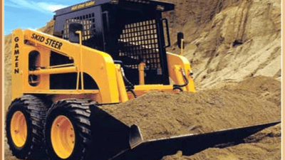 Skid Steer Loaders Market