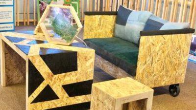Eco-Friendly Furniture Market