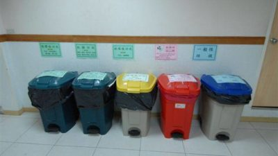 Medical Waste Disposal Systems Market