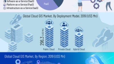 Global Cloud Geospatial Information Service (Gis) Market Is Expected To Be Worth Approximately Us$ 2.7 Billion By End Of 2029
