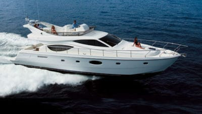 Yacht Charter Market