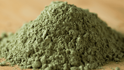 Superfood Powders Market