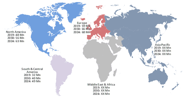 Diabetes Worldwide Data For 2019, 2030, & 2024