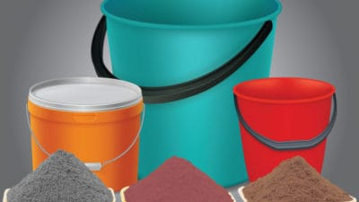 Rotational Molding Powder Market